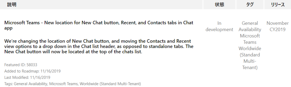 IJIJ-Ä  November  CY2019  Microsoft Teams - New location for New Chat button, Recent, and Contacts tabs in Chat  app  We're changing the location of New Chat button, and moving the Contacts and Recent  view options to a drop down in the Chat list header, as opposed to standalone tabs. The  New Chat button will now be located at the top of the chats list.  Featured ID: 58033  Added to Roadmap: 11/16/2019  Last Modified: 11/16/2019  Tags: General Availability, Microsoft Teams, Worldwide (Standard Multi-Tenant)  In  development  General  Availability  Microsoft  Teams  Worldwide  (Standard  Multi-  Tenant)