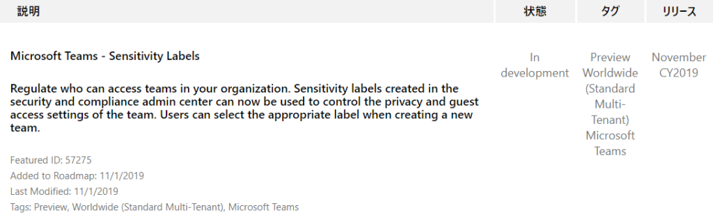 YIJ-Ä  November  CY2019  Microsoft Teams - Sensitivity Labels  Regulate who can access teams in your organization. Sensitivity labels created in the  security and compliance admin center can now be used to control the privacy and guest  access settings of the team. Users can select the appropriate label when creating a new  team.  Featured ID: 57275  Added to Roadmap: 11/1/2019  Last Modified: 11/1/2019  Tags: Preview, Worldwide (Standard Multi-Tenant), Microsoft Teams  In  development  55  Preview  Worldwide  (Standard  Multi-  Tenant)  Microsoft  Teams