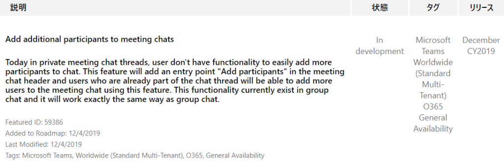 "IJY-Ä  December  CY2019  Add additional participants to meeting chats  Today in private meeting chat threads, user don't have functionality to easily add more  participants to chat. This feature will add an entry point ""Add participants"" in the meeting  chat header and users who are already part of the chat thread will be able to add more  users to the meeting chat using this feature. This functionality currently exist in group  chat and it will work exactly the same way as group chat.  In  development  55  Microsoft  Teams  Worldwide  (Standard  Multi-  Tenant)  0365  General  Availability  Featured ID: 59386  Added to Roadmap: 12/4/2019  Last Modified: 12/4/2019  Tags: Microsoft Teams, Worldwide (Standard Multi-Tenant),  0365  , General Availability"