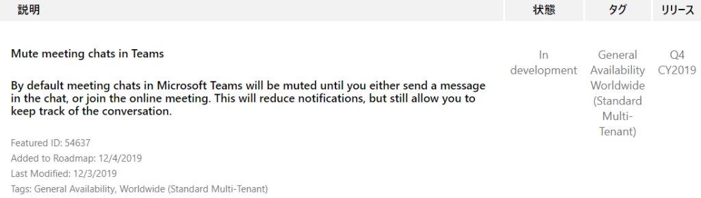 IJY-Ä  CY2019  Mute meeting chats in Teams  By default meeting chats in Microsoft Teams will be muted until you either send a message  in the chat, or join the online meeting. This will reduce notifications, but still allow you to  keep track of the conversation.  Featured ID: 54637  Added to Roadmap: 12/4/2019  Last Modified: 12/3/2019  Tags: General Availability, Worldwide (Standard Multi-Tenant)  In  development  General  Availability  Worldwide  (Sta ndard  Multi-  Tenant)