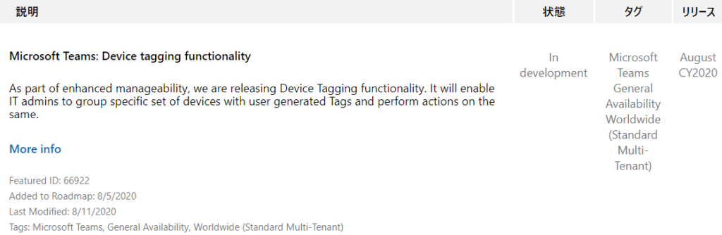 IJIJ-Ä  August  CY2020  Microsoft Teams: Device tagging functionality  As part of enhanced manageability, we are releasing Device Tagging functionality. It will enable  IT admins to group specific set of devices with user generated Tags and perform actions on the  same.  More info  Featured ID: 66922  Added to Roadmap: 8/5/2020  Last Modified: 8/11/2020  Tags: Microsoft Teams, General Availability, Worldwide (Standard Multi-Tenant)  In  development  55  Microsoft  Teams  General  Availability  Worldwide  (Standard  Multi-  Tenant)