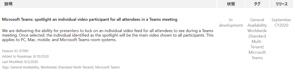 IJIJ-Ä  September  CY2020  Microsoft Teams: spotlight an individual video participant for all attendees in a Teams meeting  We are delivering the ability for presenters to lock on an individual video feed for all attendees to see during a Teams  meeting. Once selected, the individual identified as the spotlight will be the main video shown to all participants. This  applies to PC, Mac, mobile, and Microsoft Teams room systems.  Feature ID: 67090  Added to Roadmap: 8/10/2020  Last Modified: 9/2/2020  Tags: General Availability, Worldwide (Standard Multi-Tenant), Microsoft Teams  In  development  General  Availability  Worldwide  (Standard  Multi-  Tenant)  Microsoft  Teams