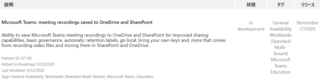 IJIJ-Ä  November  CY2020  Microsoft Teams: meeting recordings saved to OneDrive and SharePoint  Ability to save Microsoft Teams meeting recordings to OneDrive and SharePoint for improved sharing  capabilities, basic governance, automatic retention labels, go local, bring your own keys and, more that comes  from recording video files and storing them in SharePoint and OneDrive.  Feature ID: 67138  Added to Roadmap: 9/22/2020  Last Modified: 9/22/2020  Tags: General Availability, Worldwide (Standard Multi-Tenant), Microsoft Teams, Education  In  development  General  Availability  Worldwide  (Standard  Multi-  Tenant)  Microsoft  Teams  Education