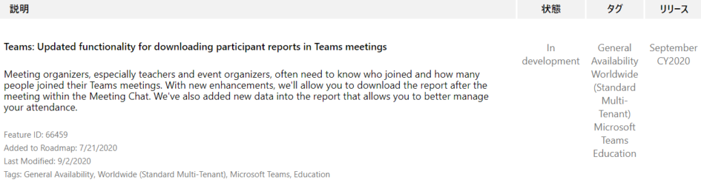IJY-Ä  September  CY2020  Teams: Updated functionality for downloading participant reports in Teams meetings  Meeting organizers, especially teachers and event organizers, often need to know who joined and how many  people joined their Teams meetings. With new enhancements, we'll allow you to download the report after the  meeting within the Meeting Chat. We've also added new data into the report that allows you to better manage  your attendance.  Feature ID: 66459  Added to Roadmap: 7/21/2020  Last Modified: 9/2/2020  Tags: General Availability, Worldwide (Standard Multi-Tenant), Microsoft Teams, Education  In  development  General  Availability  Worldwide  (Sta ndard  Multi-  Tenant)  Microsoft  Teams  Education