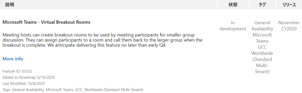 IJY-Ä  November  CY2020  Microsoft Teams - Virtual Breakout Rooms  Meeting hosts can create breakout rooms to be used by meeting participants for smaller group  discussion. They can assign participants to a room and call them back to the larger group when the  breakout is complete. We anticipate delivering this feature no later than early Q4.  More info  Feature ID: 65332  Added to Roadmap: 6/18/2020  Last Modified: 10/8/2020  Tags: General Availability, Microsoft Teams, GCC, Worldwide (Standard Multi-Tenant)  In  development  General  Availability  Microsoft  Teams  CCC  Worldwide  (Standard  Multi-  Tenant)