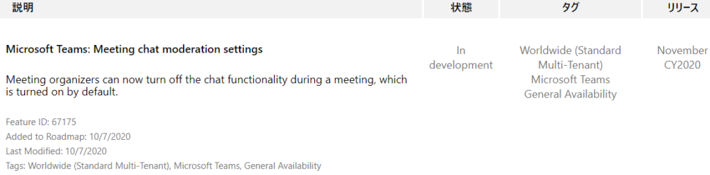 IJY-Ä  November  CY2020  Microsoft Teams: Meeting chat moderation settings  Meeting organizers can now turn off the chat functionality during a meeting, which  is turned on by default.  Feature ID: 67175  Added to Roadmap: 10/7/2020  Last Modified: 10/7/2020  Tags: Worldwide (Standard Multi-Tenant), Microsoft Teams, General Availability  In  development  Worldwide (Standard  Multi-Tenant)  Microsoft Teams  General Availability