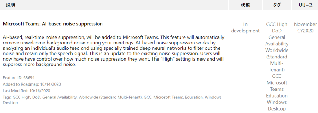 "IJY-Ä  November  CY2020  Microsoft Teams: Al-based noise suppression  Al-based, real-time noise suppression, will be added to Microsoft Teams. This feature will automatically  remove unwelcome background noise during your meetings. Al-based noise suppression works by  analyzing an individual's audio feed and using specially trained deep neural networks to filter out the  noise and retain only the speech signal. This is an update to the existing noise suppression. Users will  now have have control over how much noise suppression they want. The ""High"" setting is new and will  In  CCC High  suppress more background noise.  Feature ID: 68694  Added to Roadmap: 10/14/2020  Last Modified: 10/16/2020  Tags: GCC High, DOD, General Availability, Worldwide (Standard Multi-Tenant),  Desktop  CCC  , Microsoft Teams, Education, Windows  development  DoD  General  Availability  Worldwide  (Standard  Multi-  Tenant)  GCC  Microsoft  Teams  Education  Windows  Desktop"