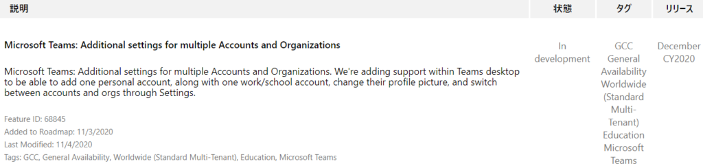 IJY-Ä  December  CY2020  Microsoft Teams: Additional settings for multiple Accounts and Organizations  Microsoft Teams: Additional settings for multiple Accounts and Organizations. We're adding support within Teams desktop  to be able to add one personal account, along with one work/school account, change their profile picture, and switch  between accounts and orgs through Settings.  Feature ID: 68845  Added to Roadmap: 11/3/2020  Last Modified: 11/4/2020  Tags: GCC, General Availability, Worldwide (Standard Multi-Tenant), Education, Microsoft Teams  In  development  CCC  General  Availability  Worldwide  (Standard  Multi-  Tenant)  Education  Microsoft  Teams
