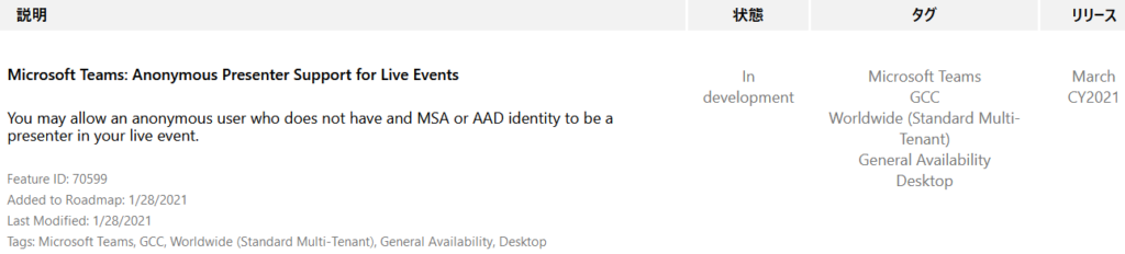 Microsoft Teams: Anonymous Presenter Support for Live Events  You may allow an anonymous user who does not have and MSA or AAD identity to be a  presenter in your live event.  Feature ID: 70599  Added to Roadmap: 1/28/2021  Last Modified: 1/28/2021  Tags: Microsoft Teams, GCC, Worldwide (Standard Multi-Tenant), General Availability, Desktop  In  development  Microsoft Teams  GCC  Worldwide (Standard Multi-  Tenant)  General Availability  Desktop  March  CY2021