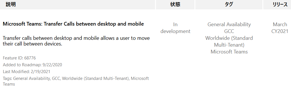 Microsoft Teams: Transfer Calls between desktop and mobile  Transfer calls between desktop and mobile allows a user to move  their call between devices.  Feature ID: 68776  Added to Roadmap: 9/22/2020  Last Modified: 2/19/2021  Tags: General Availability, GCC, Worldwide (Standard Multi-Tenant), Microsoft  Teams  In  development  IJIJ-Ä  March  CY2021  General Availability  GCC  Worldwide (Standard  Multi-Tenant)  Microsoft Teams