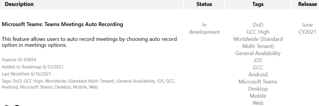 Description  Microsoft Teams: Teams Meetings Auto Recording  This feature allows users to auto record meetings by choosing auto record  Status  In  development  Tags  DoD  GCC High  Worldwide (Standard  Multi-Tenant)  General Availability  iOS  CCC  Android  Microsoft Teams  Desktop  Mobile  Web  Release  June  CY2021  option in meetings options.  Feature ID: 83054  Added to Roadmap: 6/15/2021  Last Modified: 6/16/2021  Tags: DOD, GCC High, Worldwide (Standard Multi-Tenant), General Availability,  Android, Microsoft Teams, Desktop, Mobile, Web  ios, ccc,